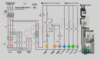 Cemig realiza automação do sistema elétrico em municípios do Triângulo e Alto Paranaíba